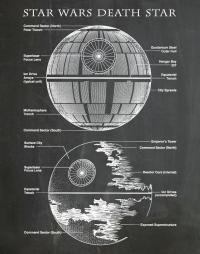 """Постер вініловий """"Death Star"""""""